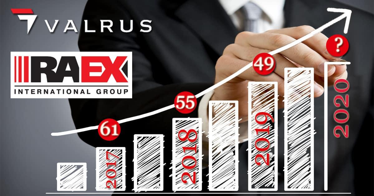 Мы в Топ-50 оценочных компаний России по версии RAEX